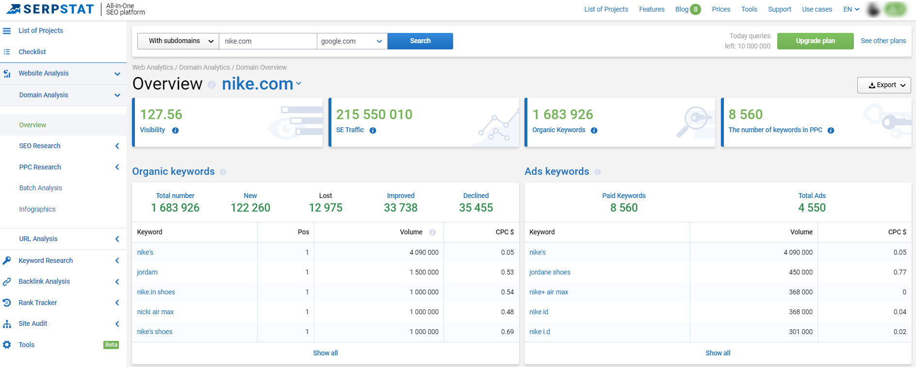 Top 7 Keyword Research Tools