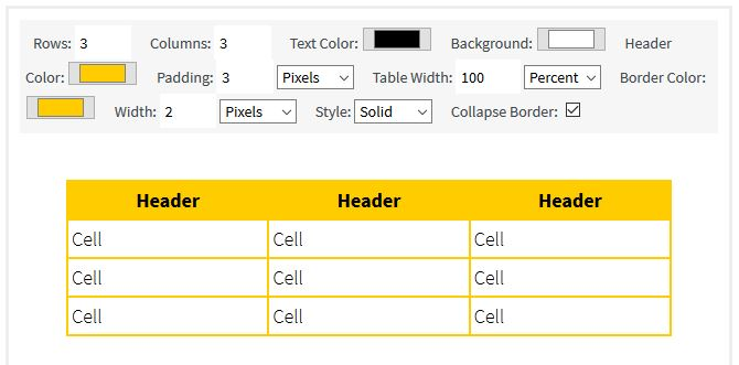 Qhmit html table generator